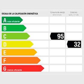 certificacion energetica vivienda